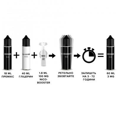 Купить Набор Fluffy puff - Pistachio Tobacco 60ml
